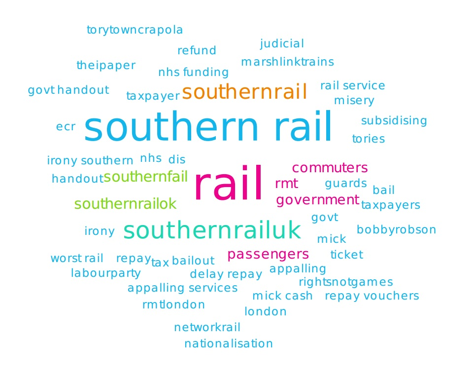 8 Sept word cloud